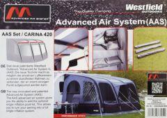 Carina 420 Single Inflation Kit